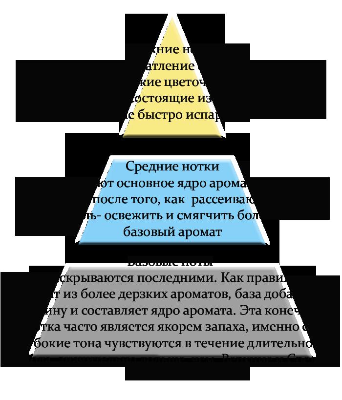 Пирамида copy
